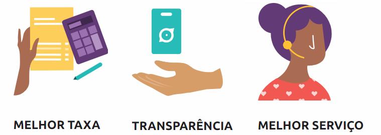 Empréstimo Pessoal Online Lendico – Descomplicado e Livre